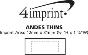 Imprint Area of Andes Thins