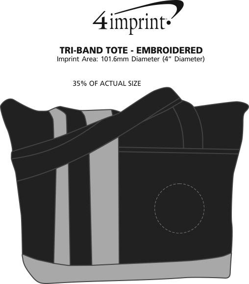 Imprint Area of Tri-Band Tote - Embroidered