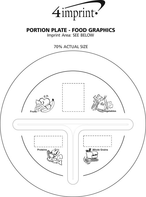 Imprint Area of Portion Plate with Food Groups