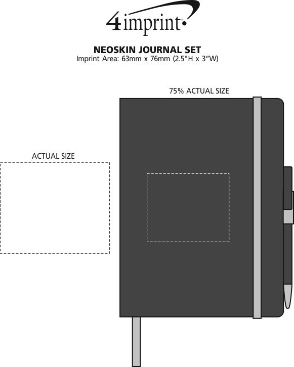 Imprint Area of Neoskin Journal Set