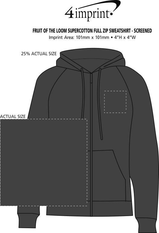 Imprint Area of Fruit of the Loom Supercotton Full-Zip Sweatshirt - Screen