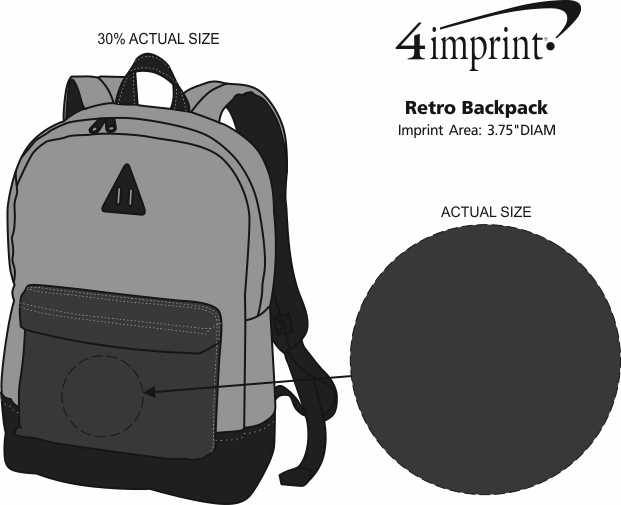 Imprint Area of Retro Backpack