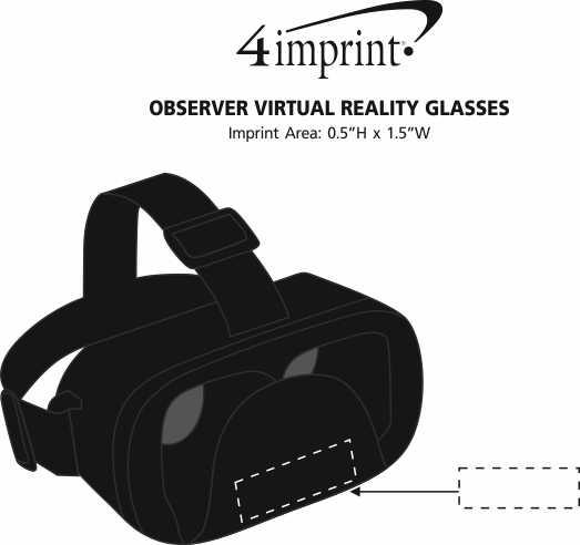 Imprint Area of Observer Virtual Reality Glasses