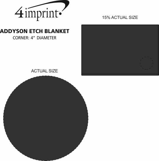Imprint Area of Addyson Etch Blanket