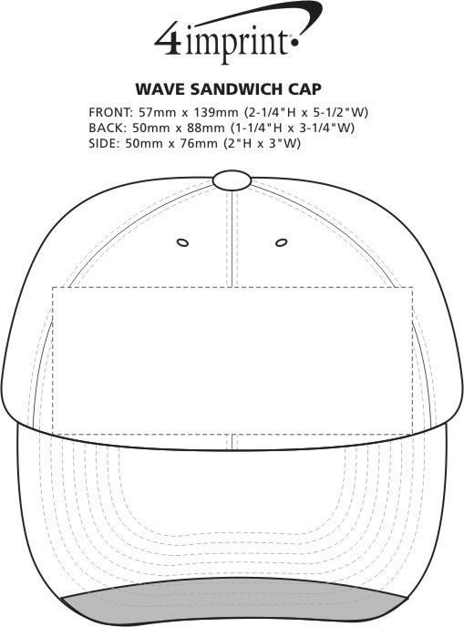Imprint Area of Wave Sandwich Cap